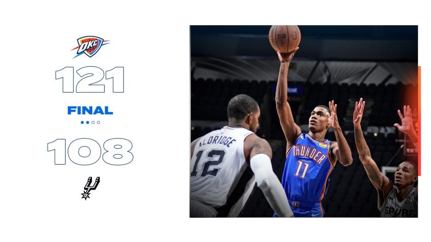 Spurs Thunder score