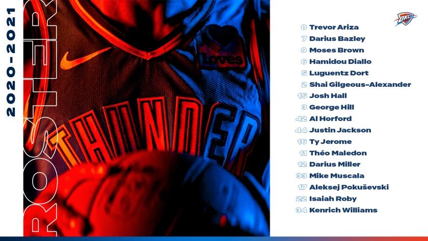 roster saison thunder